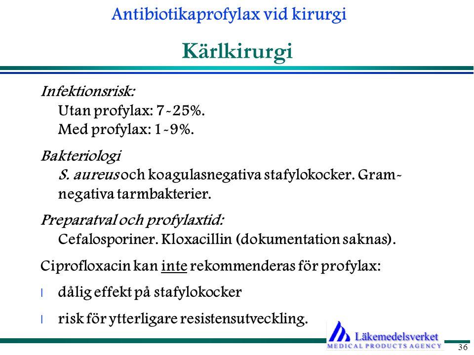 Kärlkirurgi Infektionsrisk: Utan profylax: 7-25%. Med profylax: 1-9%.