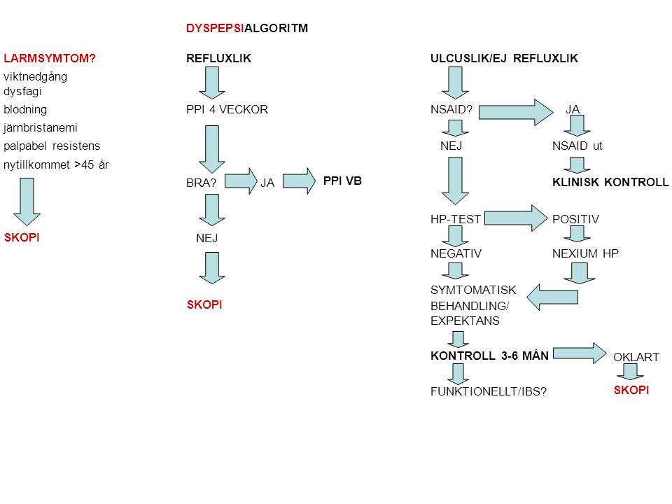 DYSPEPSIALGORITM LARMSYMTOM REFLUXLIK ULCUSLIK/EJ REFLUXLIK