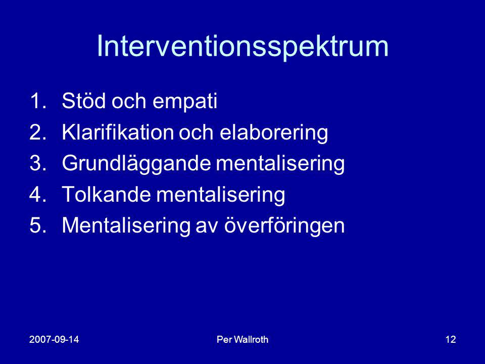 Interventionsspektrum
