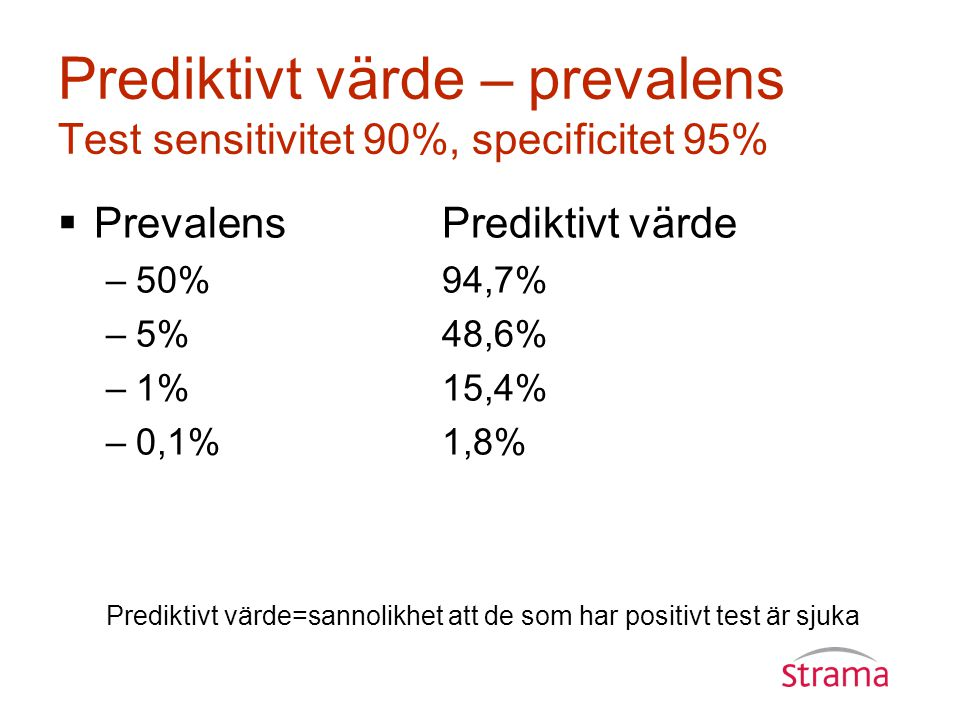 Prediktivt värde – prevalens Test sensitivitet 90%, specificitet 95%
