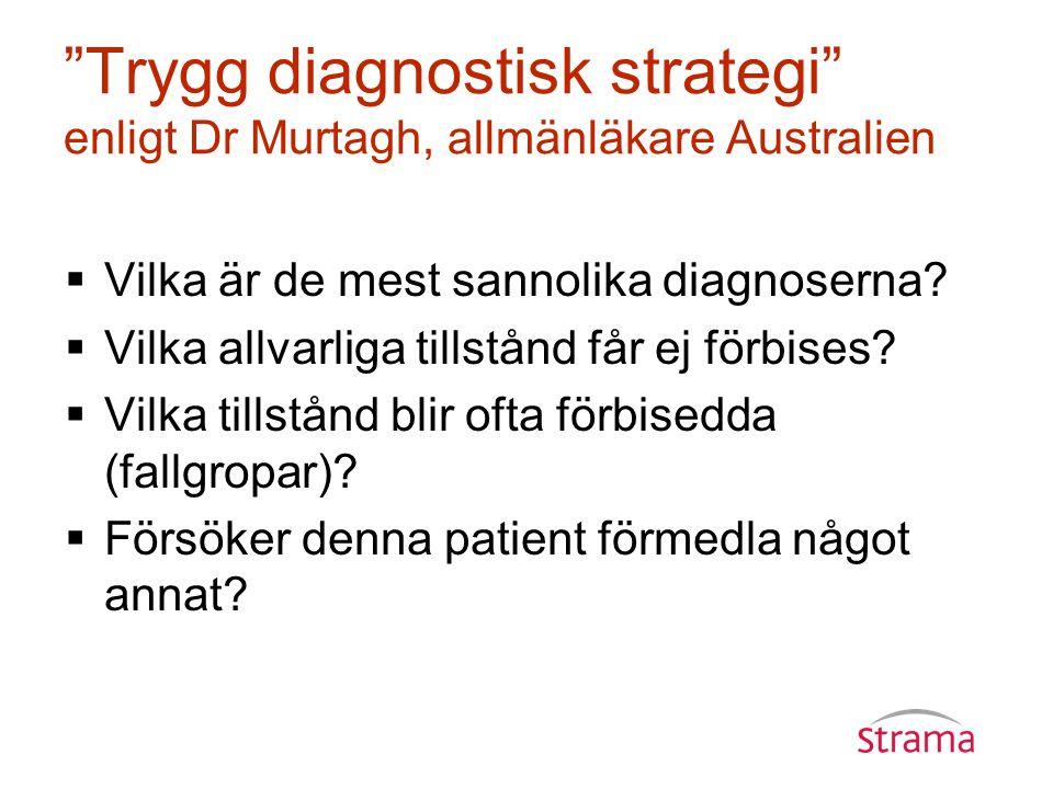 Trygg diagnostisk strategi enligt Dr Murtagh, allmänläkare Australien