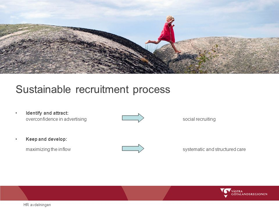 Sustainable recruitment process