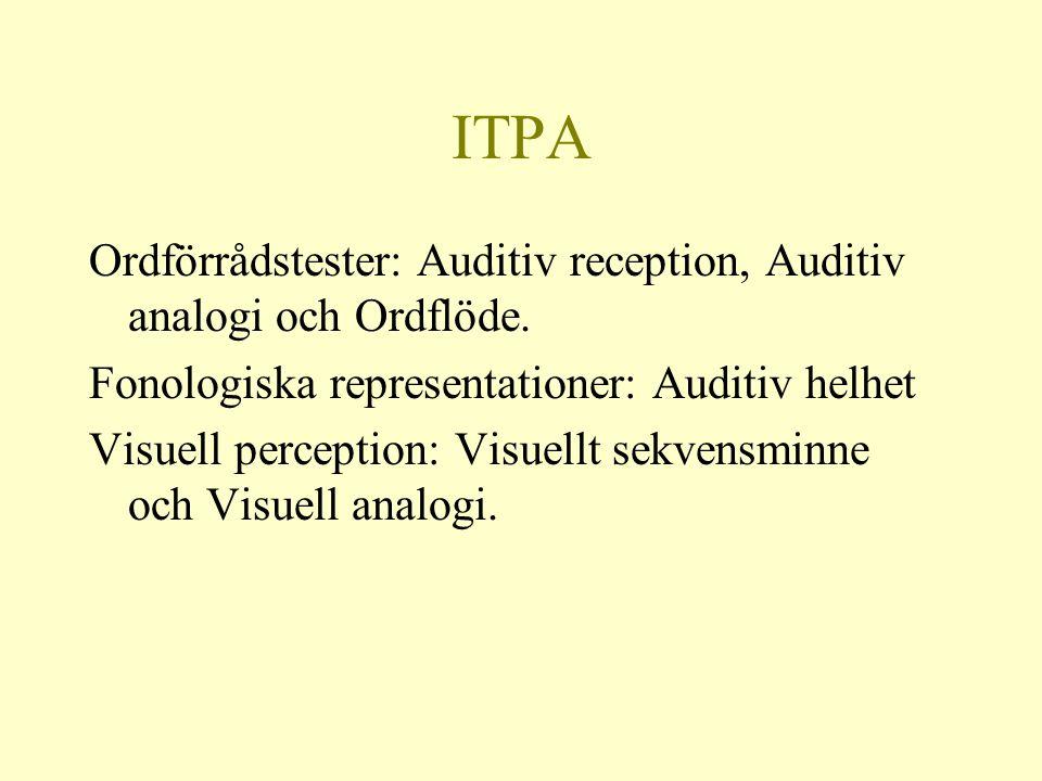 ITPA Ordförrådstester: Auditiv reception, Auditiv analogi och Ordflöde. Fonologiska representationer: Auditiv helhet.