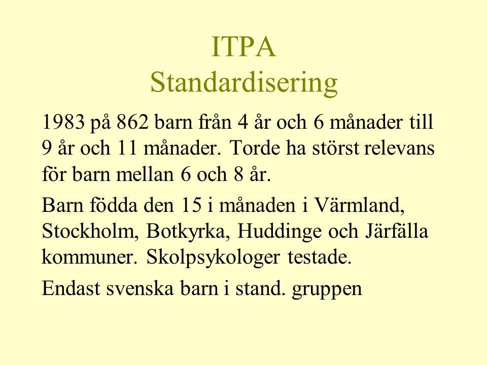 ITPA Standardisering 1983 på 862 barn från 4 år och 6 månader till 9 år och 11 månader. Torde ha störst relevans för barn mellan 6 och 8 år.