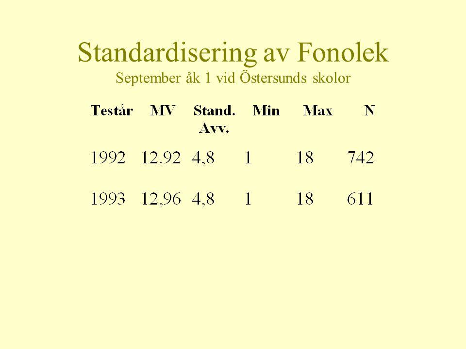 Standardisering av Fonolek September åk 1 vid Östersunds skolor