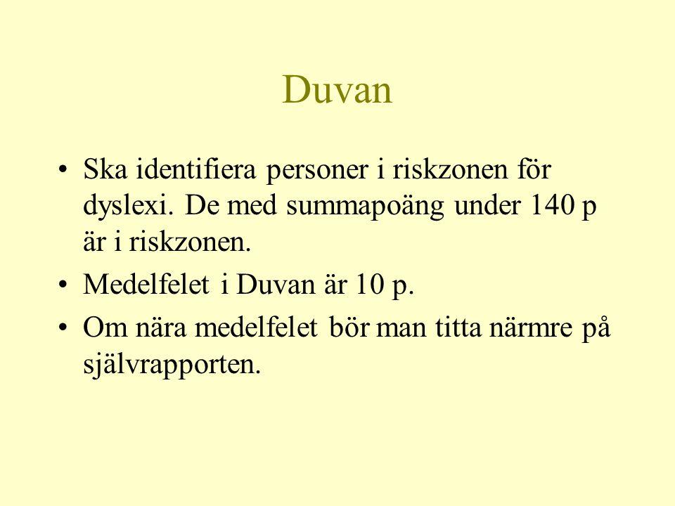 Duvan Ska identifiera personer i riskzonen för dyslexi. De med summapoäng under 140 p är i riskzonen.