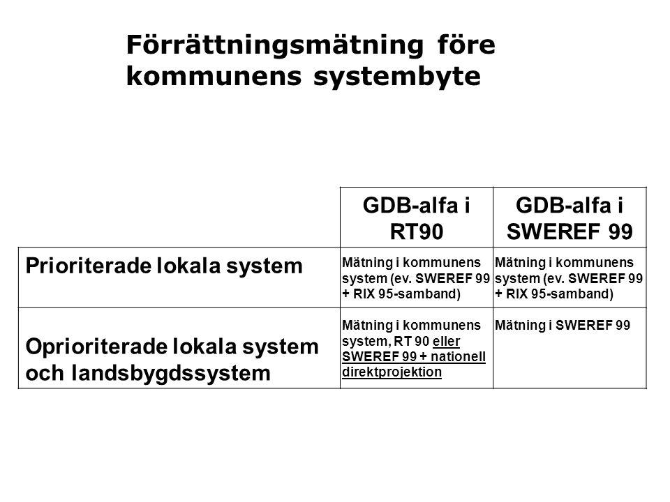 Förrättningsmätning före kommunens systembyte
