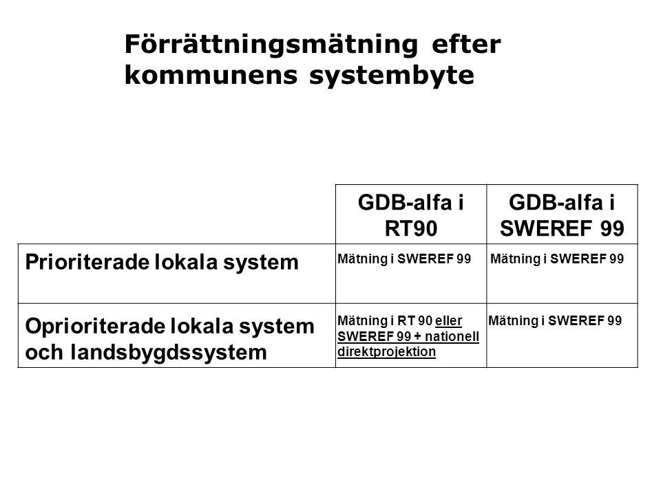 Förrättningsmätning efter kommunens systembyte