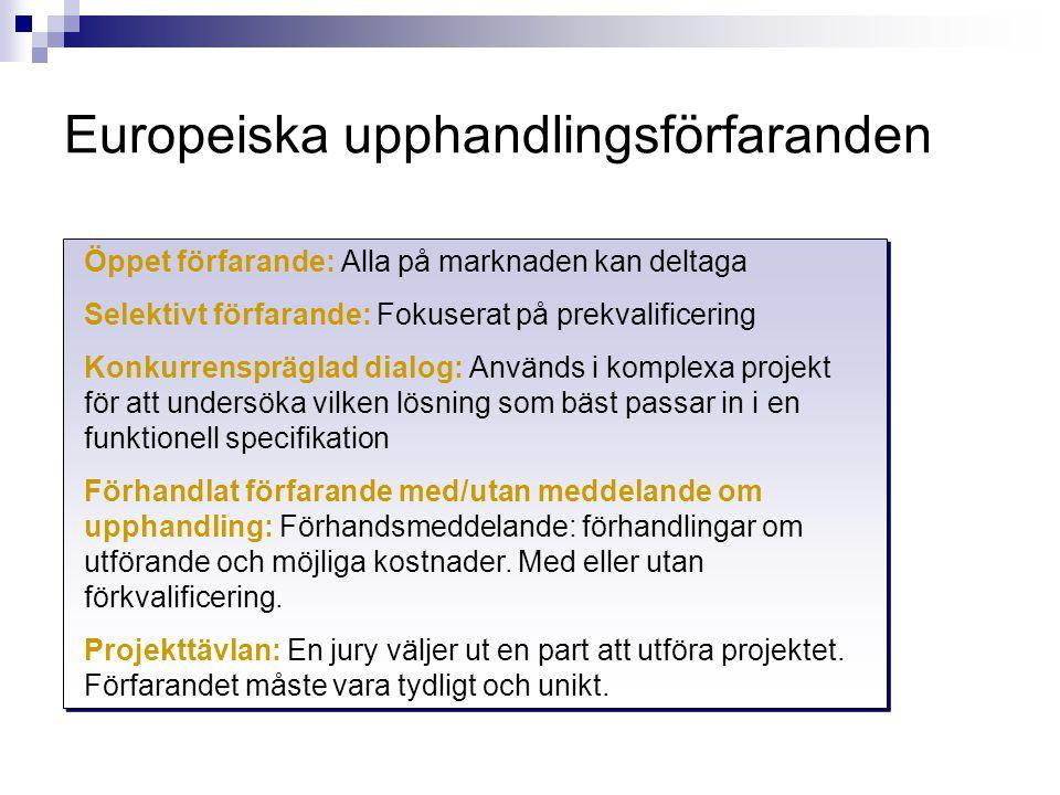 Europeiska upphandlingsförfaranden