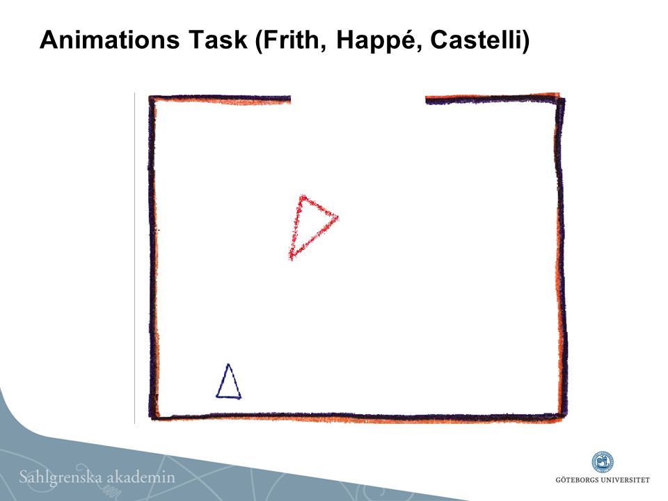 Animations Task (Frith, Happé, Castelli)