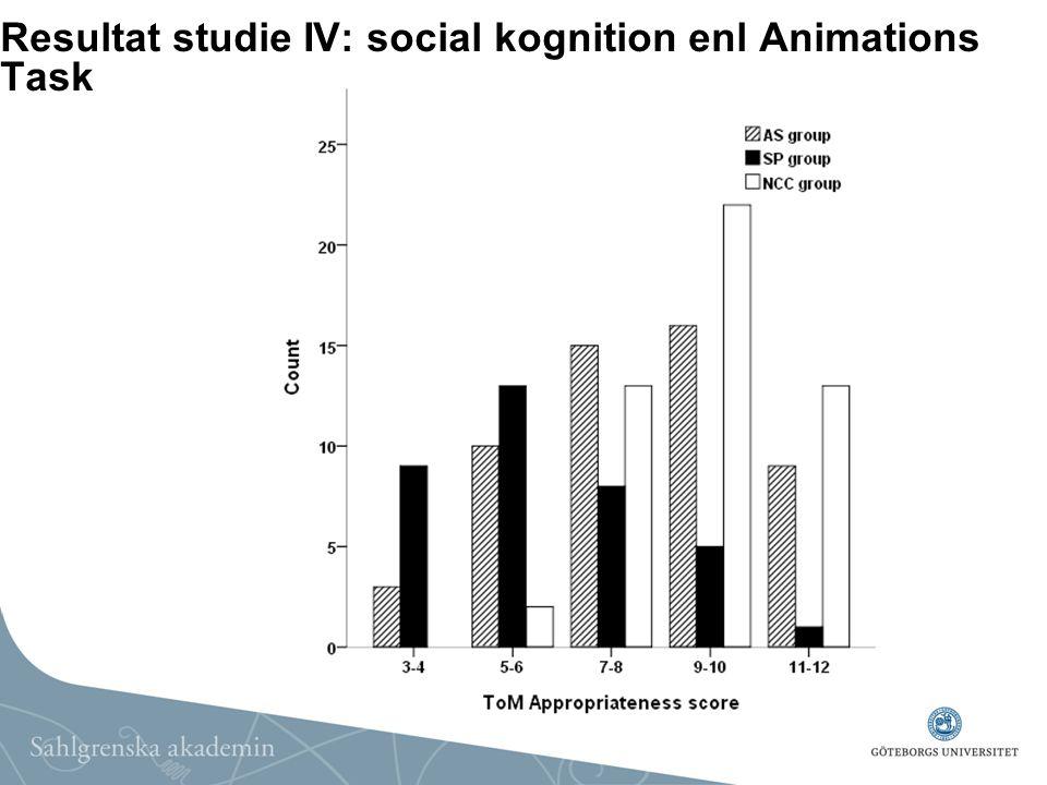 Resultat studie IV: social kognition enl Animations Task