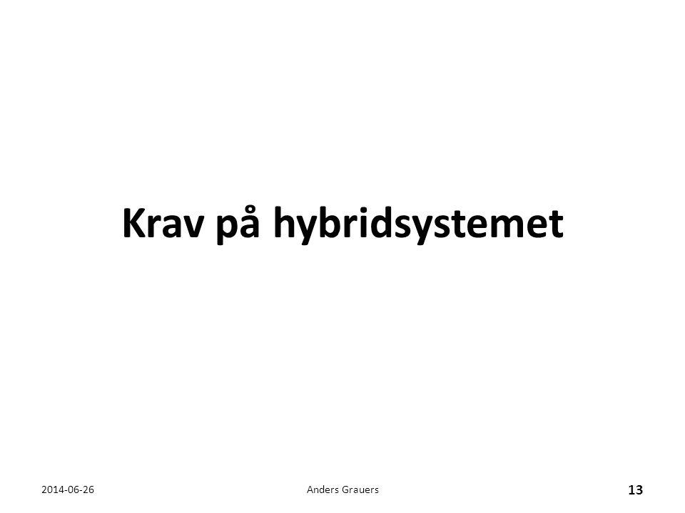 Krav på hybridsystemet