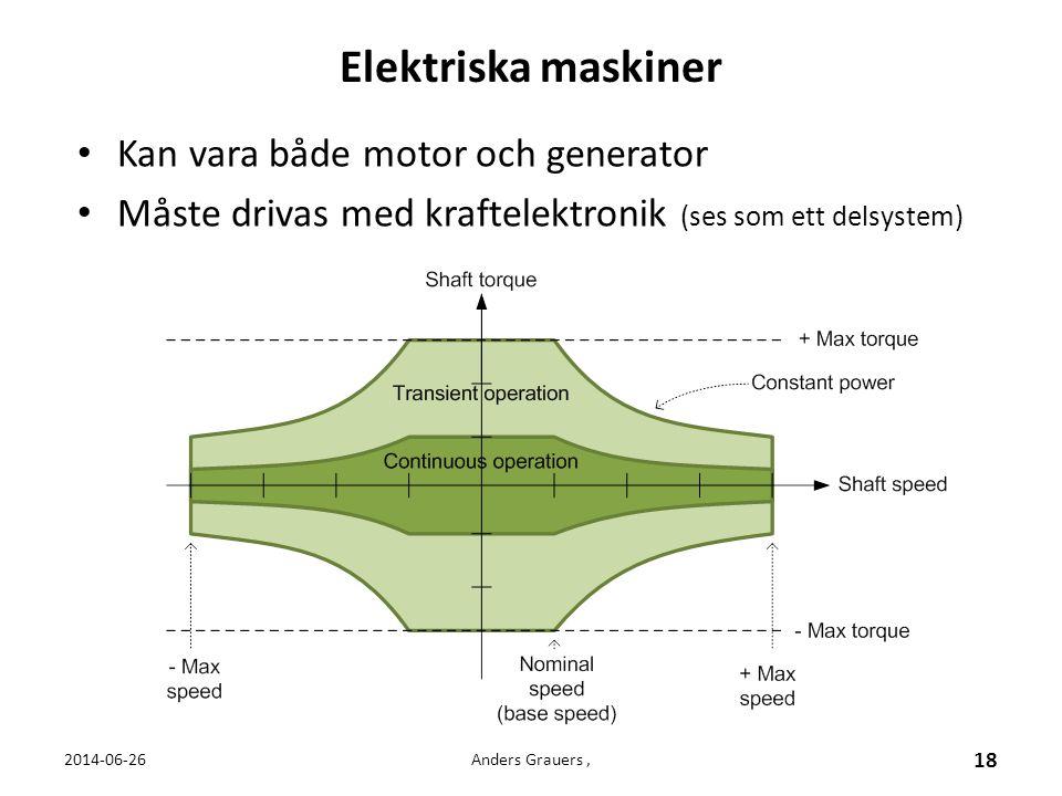 Elektriska maskiner Kan vara både motor och generator