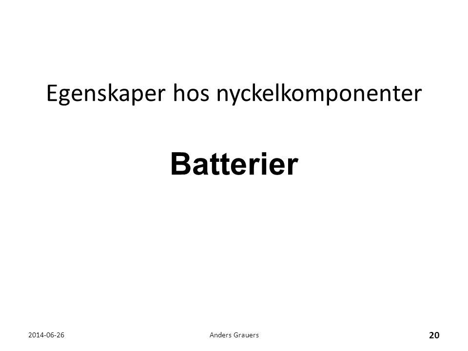 Egenskaper hos nyckelkomponenter Batterier