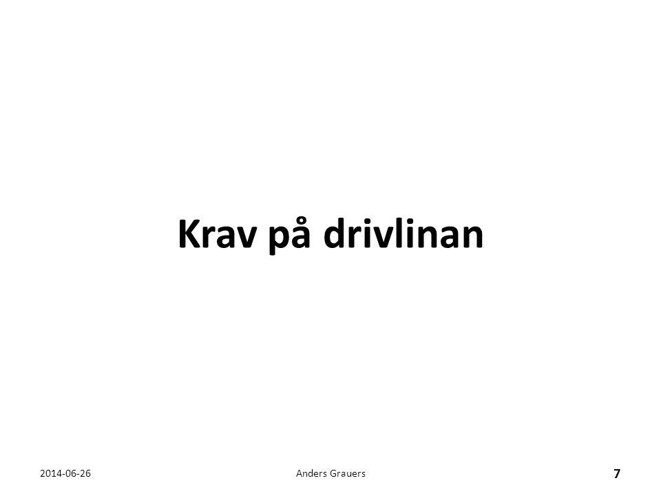 Krav på drivlinan 2017-04-03 Anders Grauers