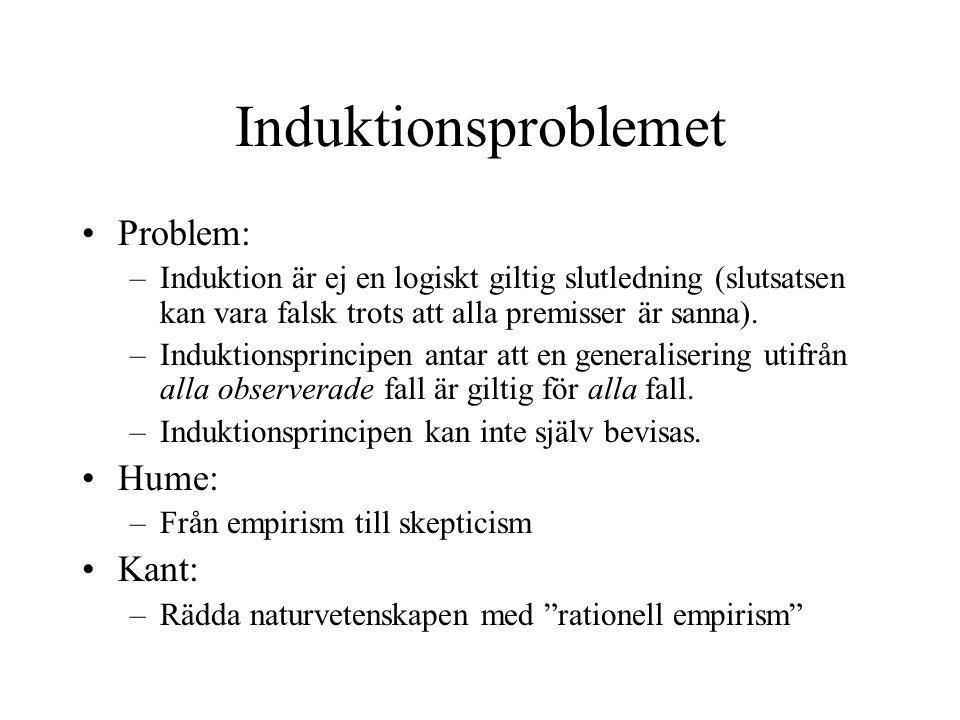 Induktionsproblemet Problem: Hume: Kant: