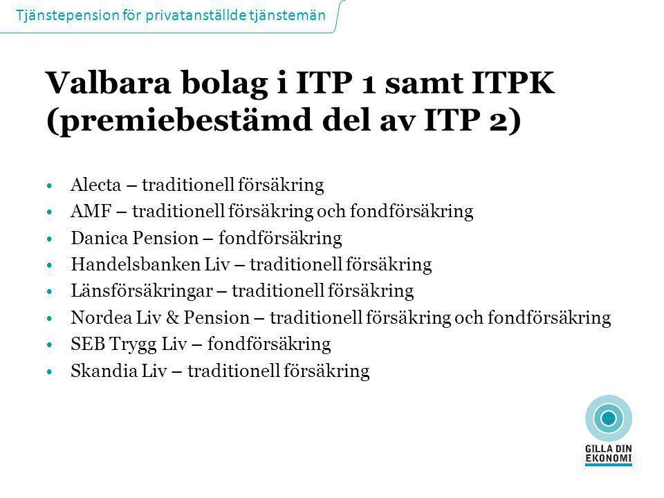 Valbara bolag i ITP 1 samt ITPK (premiebestämd del av ITP 2)