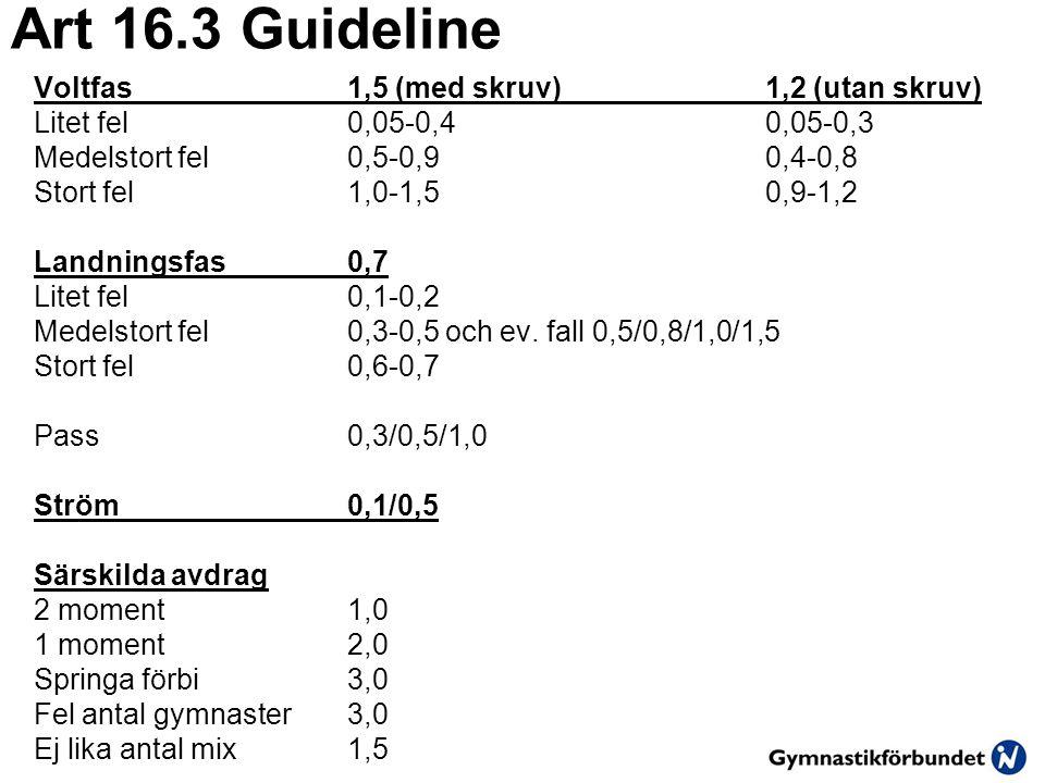 Art 16.3 Guideline Voltfas 1,5 (med skruv) 1,2 (utan skruv)