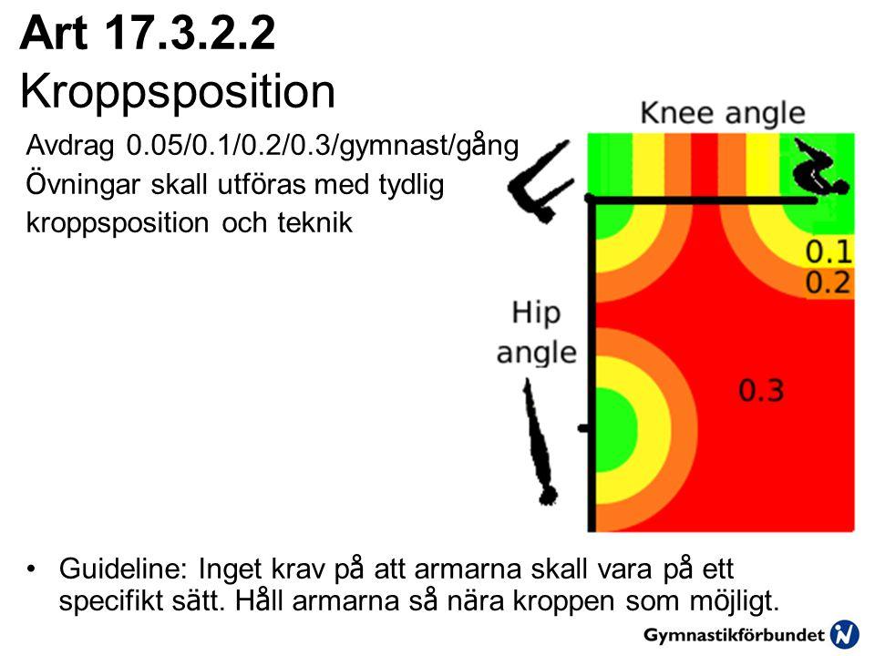 Art 17.3.2.2 Kroppsposition Avdrag 0.05/0.1/0.2/0.3/gymnast/gång