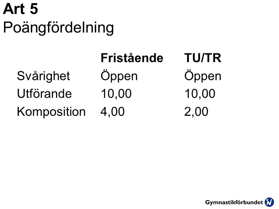 Art 5 Poängfördelning Fristående TU/TR Svårighet Öppen Öppen