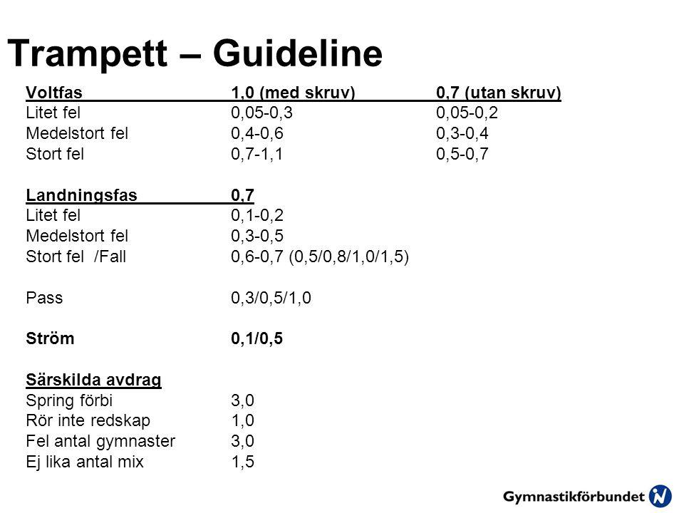 Trampett – Guideline Voltfas 1,0 (med skruv) 0,7 (utan skruv)