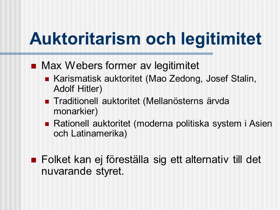 Auktoritarism och legitimitet