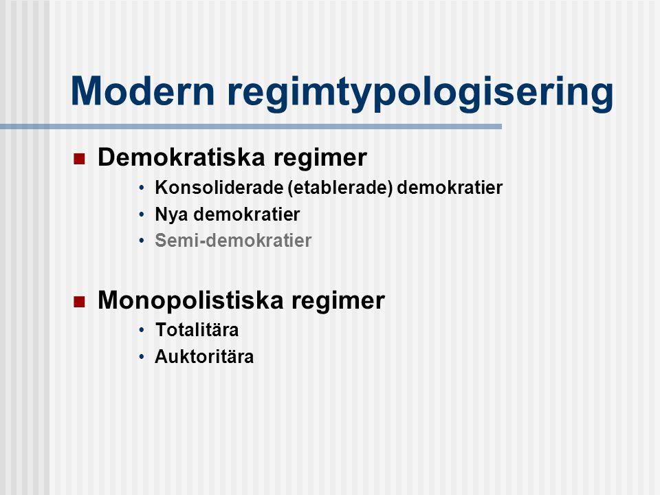 Modern regimtypologisering