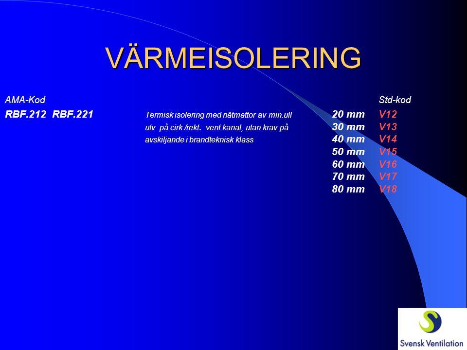 VÄRMEISOLERING AMA-Kod Std-kod.