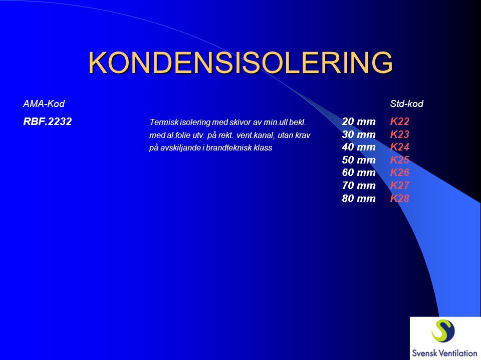 KONDENSISOLERING AMA-Kod Std-kod