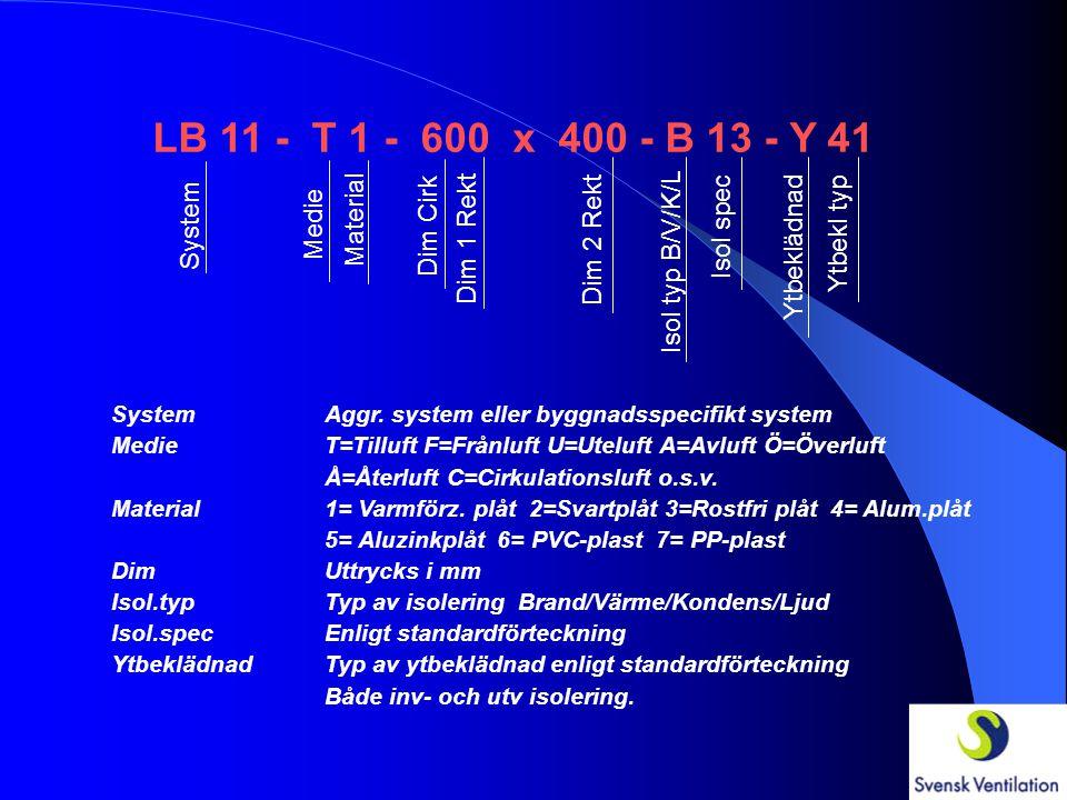 LB 11 - T 1 - 600 x 400 - B 13 - Y 41 System Medie Material Dim Cirk