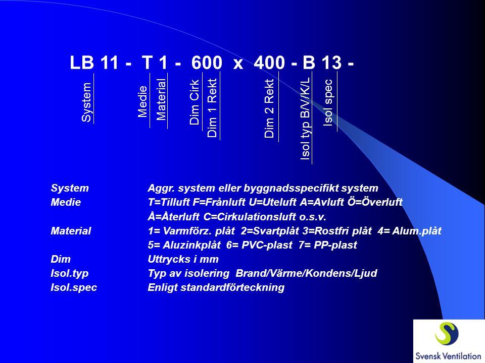 LB 11 - T 1 - 600 x 400 - B 13 - System Medie Material Dim Cirk