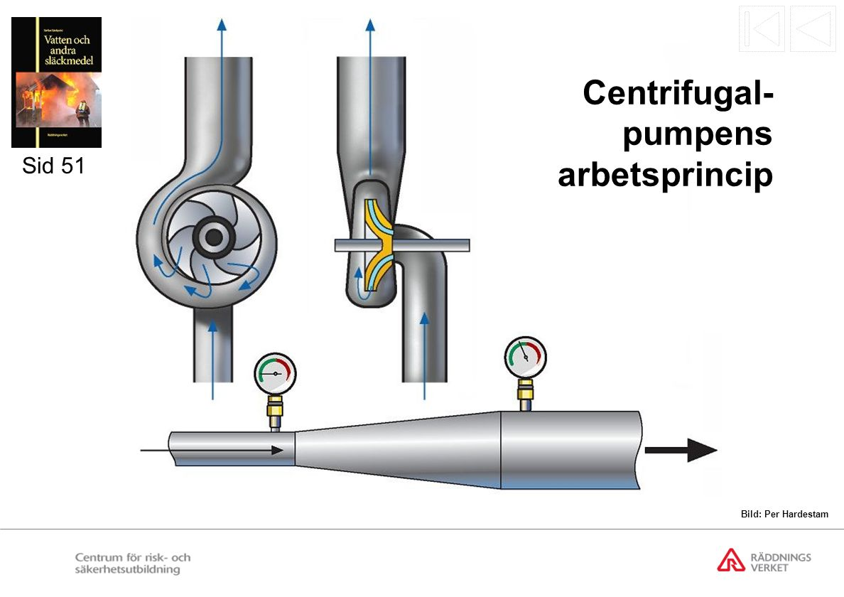 Centrifugal- pumpens arbetsprincip