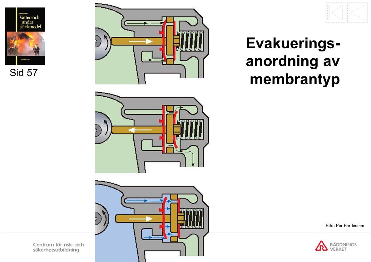 Evakuerings- anordning av membrantyp