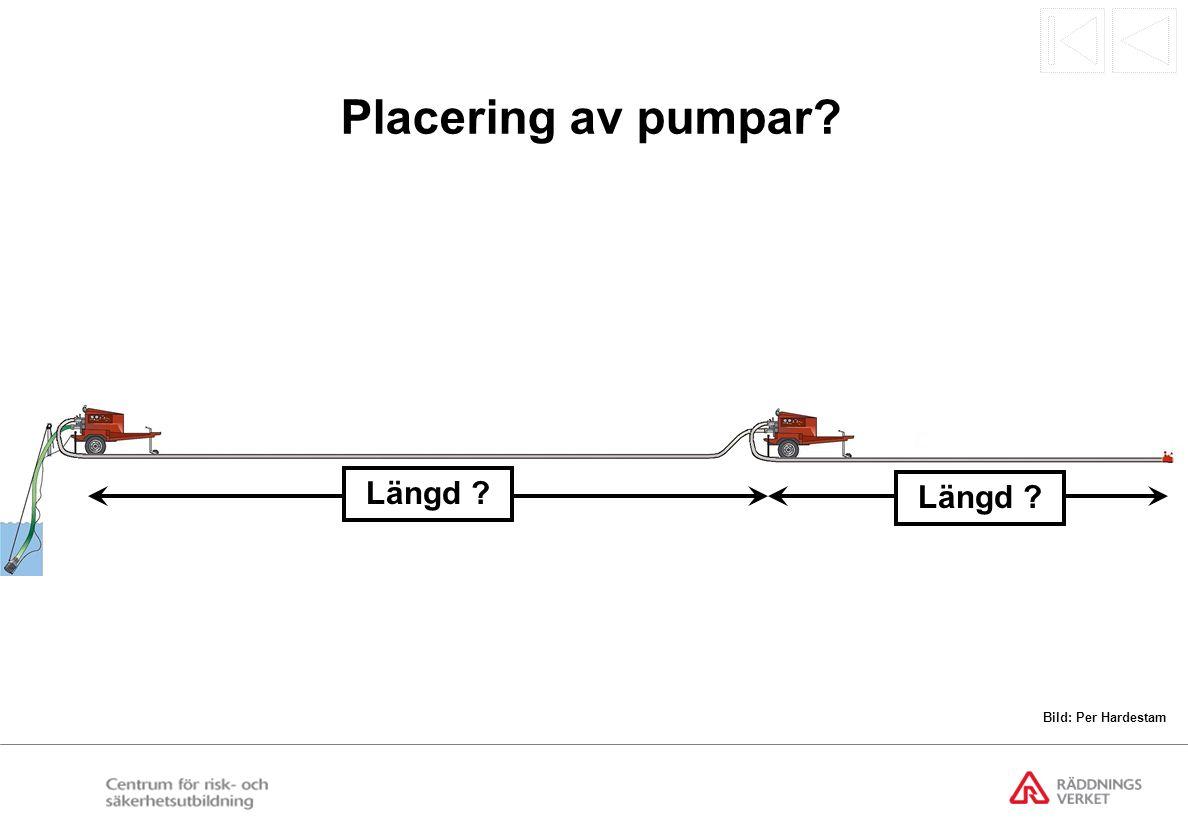 Placering av pumpar Längd Längd