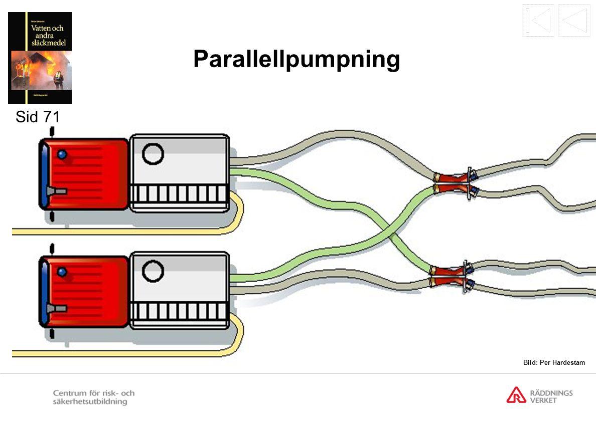Parallellpumpning Sid 71 Bild: Per Hardestam