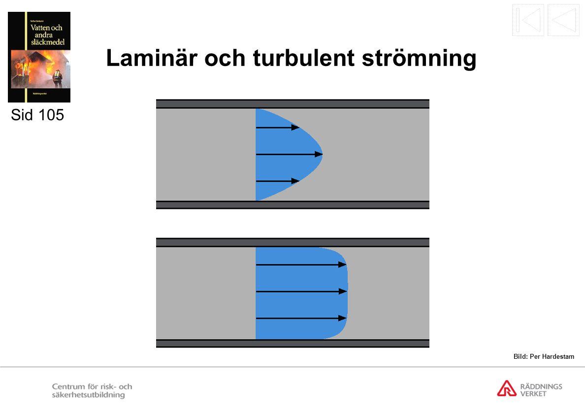 Laminär och turbulent strömning