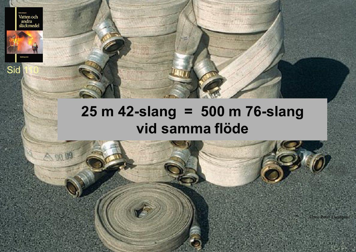 25 m 42-slang = 500 m 76-slang vid samma flöde