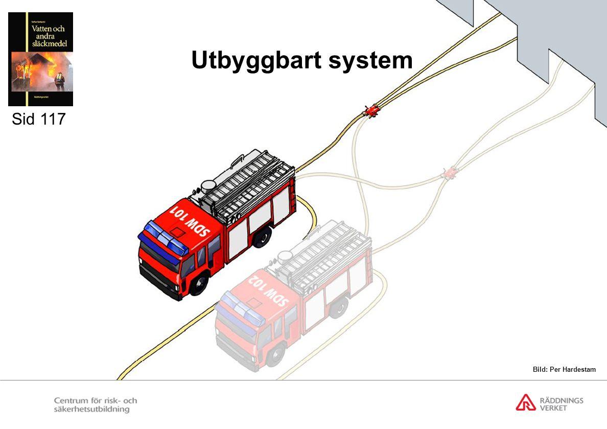 Utbyggbart system Sid 117 Bild: Per Hardestam