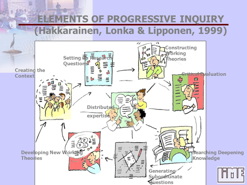 ELEMENTS OF PROGRESSIVE INQUIRY (Hakkarainen, Lonka & Lipponen, 1999)
