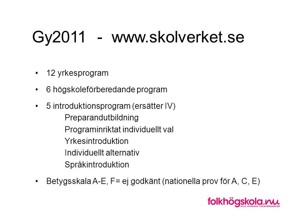Gy2011 - www.skolverket.se 12 yrkesprogram