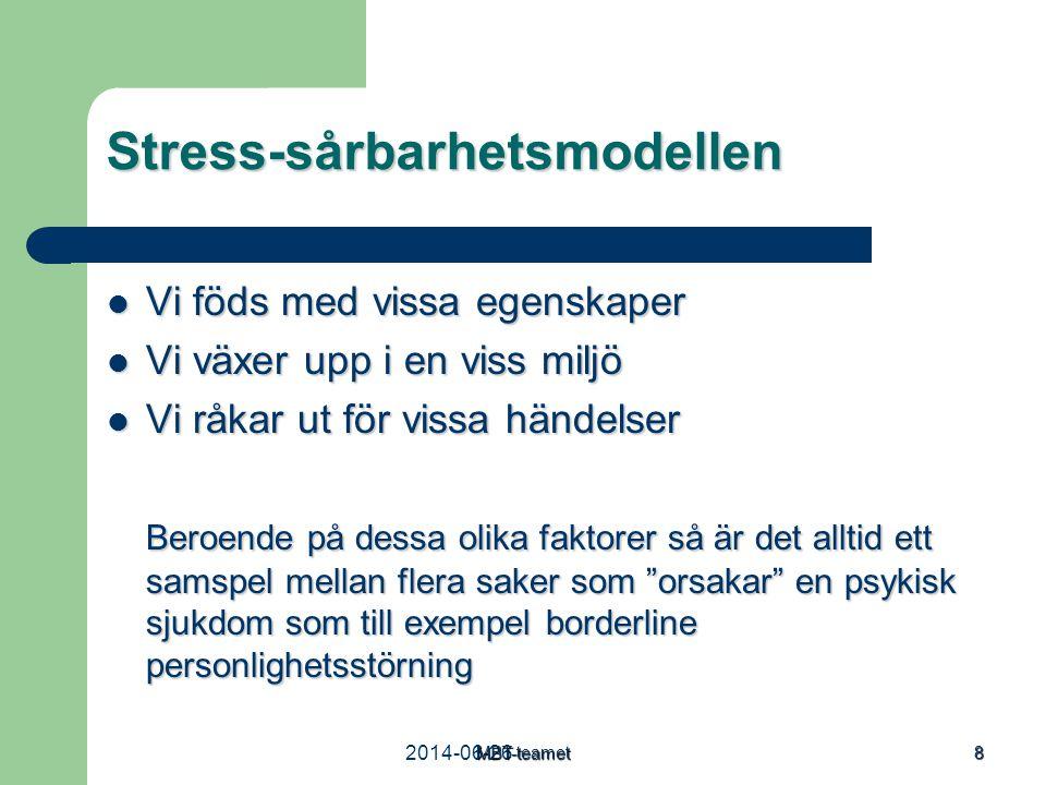 Stress-sårbarhetsmodellen