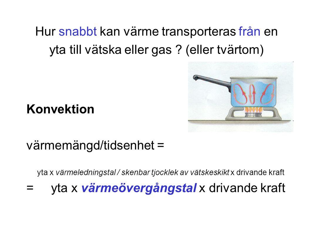 Hur snabbt kan värme transporteras från en yta till vätska eller gas