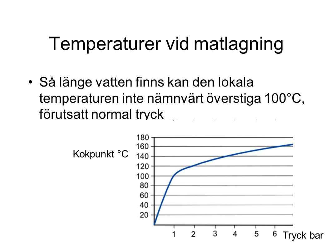 Temperaturer vid matlagning
