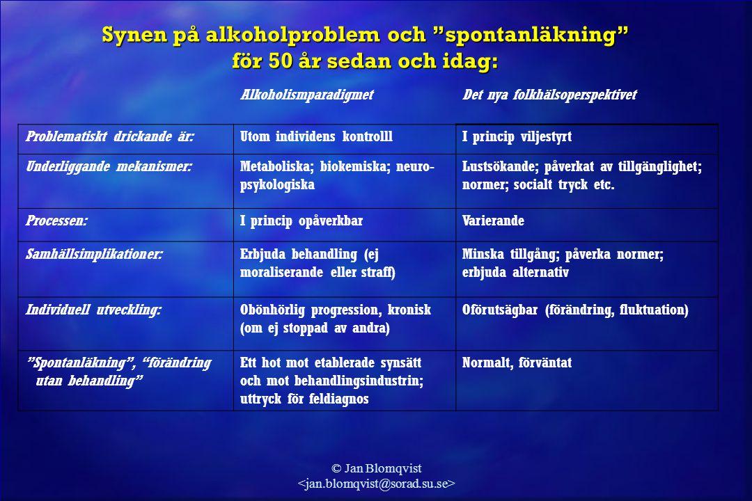 Synen på alkoholproblem och spontanläkning för 50 år sedan och idag: