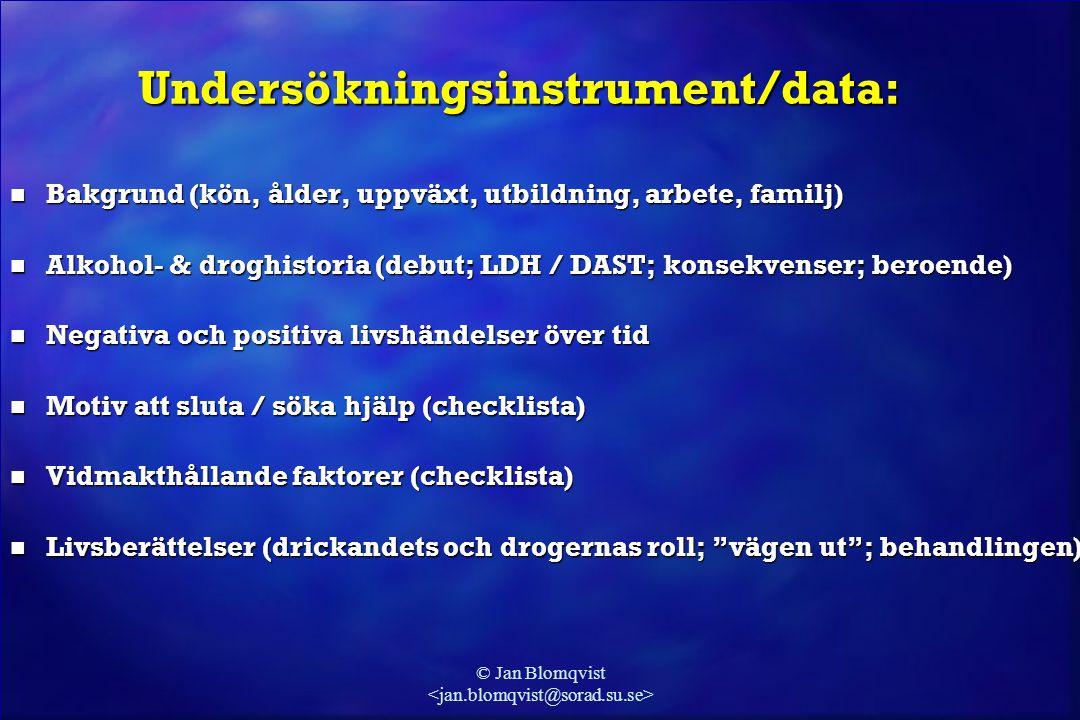 Undersökningsinstrument/data: