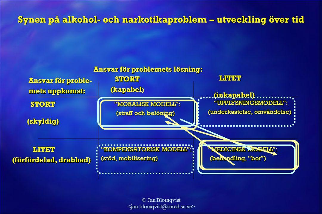 Synen på alkohol- och narkotikaproblem – utveckling över tid
