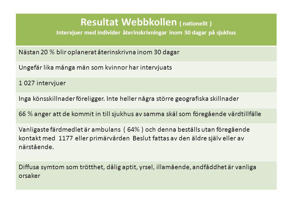 Resultat Webbkollen ( nationellt )