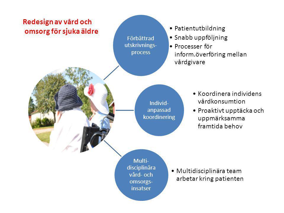 Redesign av vård och omsorg för sjuka äldre Patientutbildning