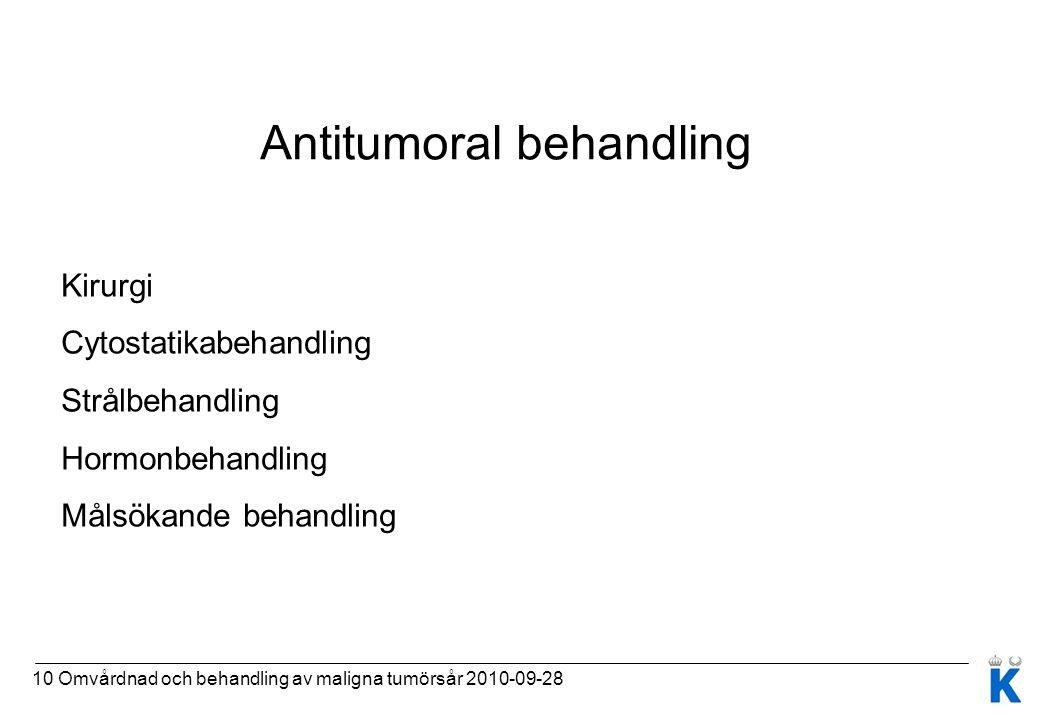 Antitumoral behandling
