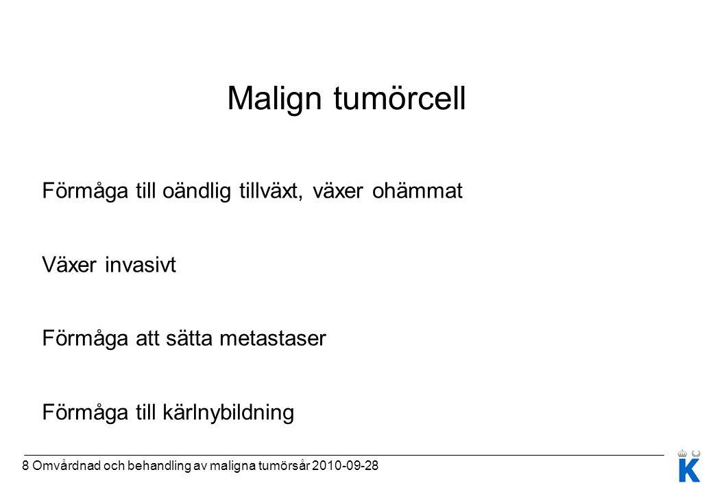 Malign tumörcell Förmåga till oändlig tillväxt, växer ohämmat